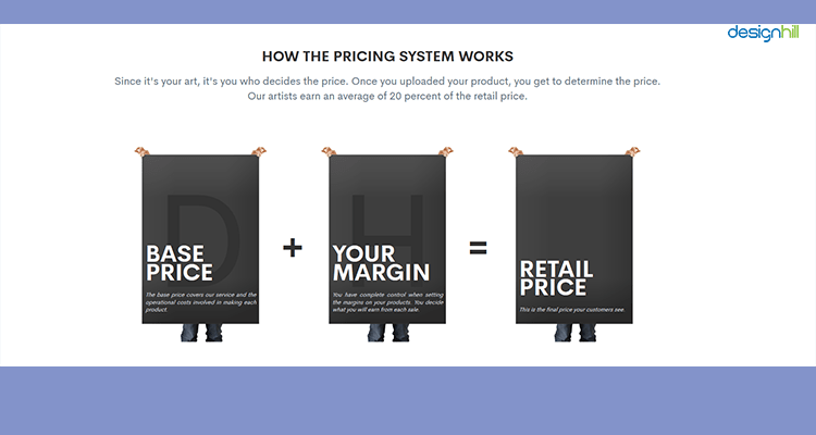 Price Your Products
