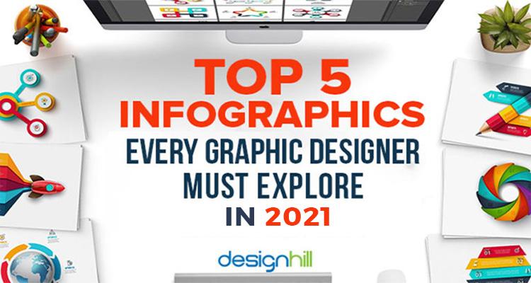 Infographics Every Graphic Designer Must Explore