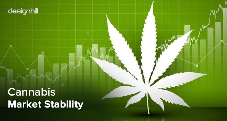 Cannabis Market Stability