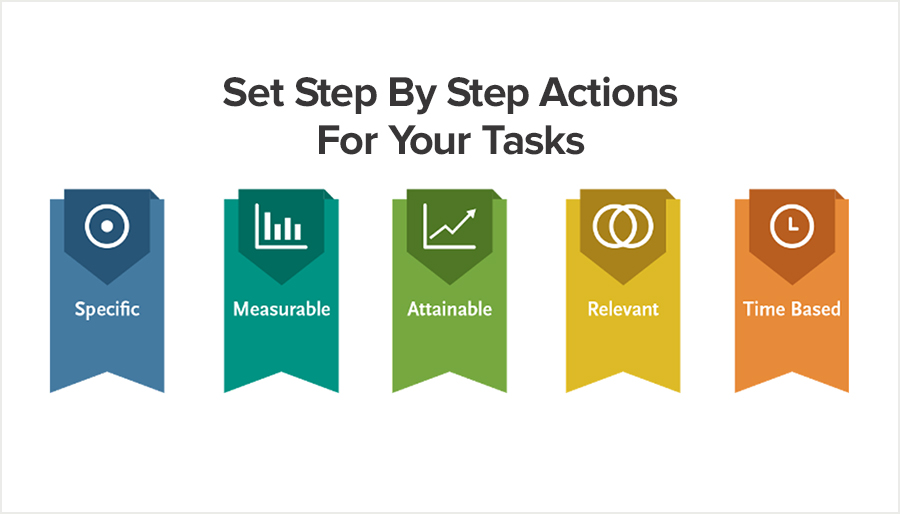 Set Step By Step Actions For Your Tasks