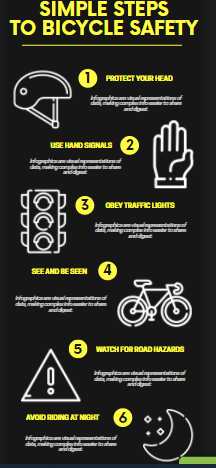 Bicycle Safety Infographic Template