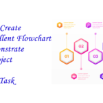 Create Excellent Flowchart