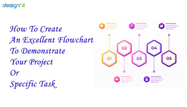 Create Excellent Flowchart