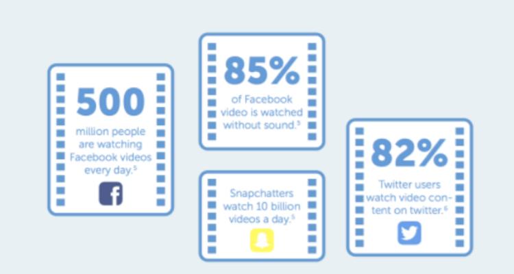 Social Media Promotion
