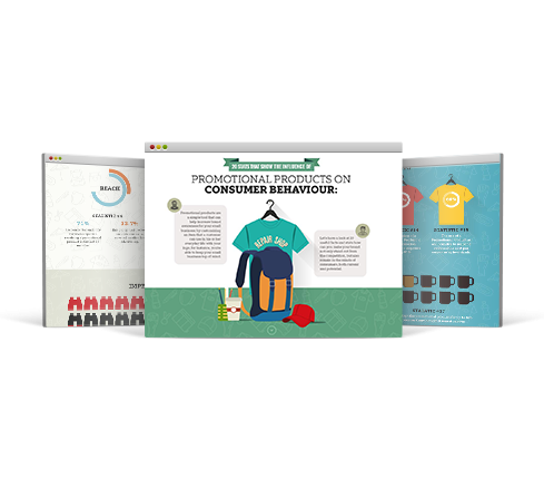 Promotional Products Infographic