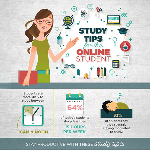 Education Creative Infographics