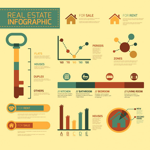 Real Estate Infographic Design