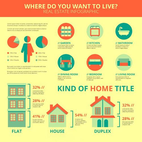 Real Estate Creative Infographic Design