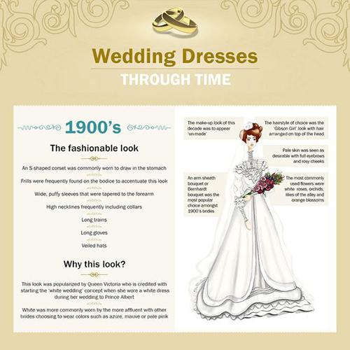 Wedding Dress Infographic Design