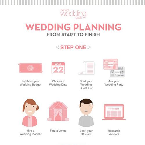 Wedding Planning Infographic Design